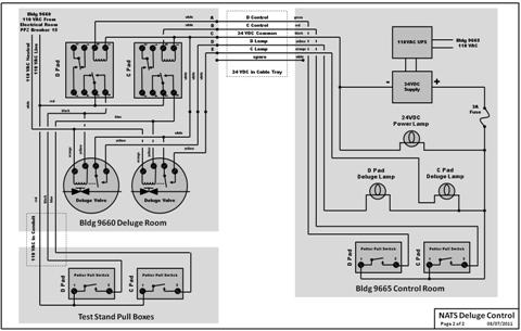 deluge_2 nats lead lag pump control wiring diagram at bayanpartner.co